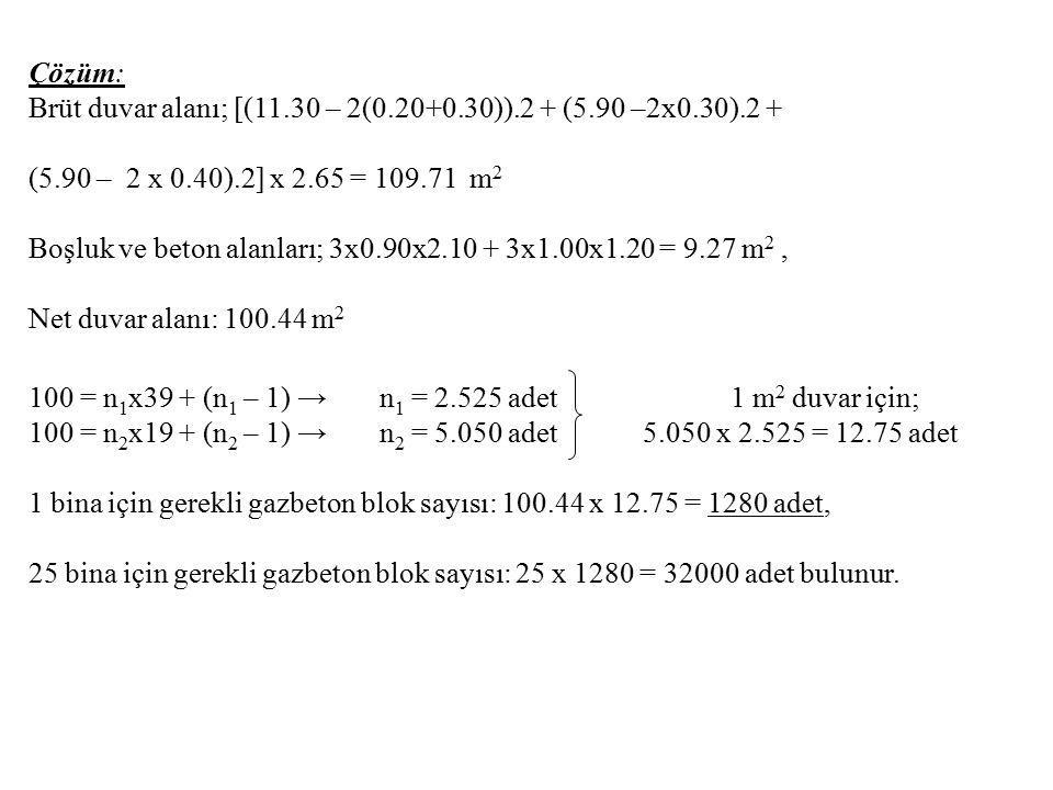 Çözüm: Brüt duvar alanı; [(11.30 – 2(0.20+0.30)).2 + (5.90 –2x0.30).2 + (5.90 – 2 x 0.40).2] x 2.65 = 109.71 m2.
